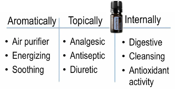 doterra-essential-oils-Juniper-Berry-uses